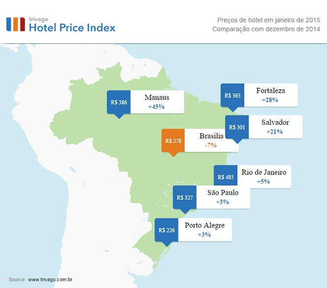 Capitais brasileiras sofrem alta de 60% na tarifa média hoteleira de janeiro