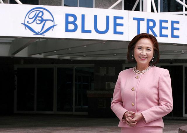 Blue Tree Hotels atinge crescimento de 24,5% em lucro operacional bruto em 2018