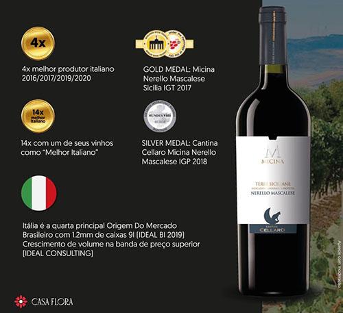 Casa Flora apresenta ao mercado vinho italiano da uva Nerello Mascalese
